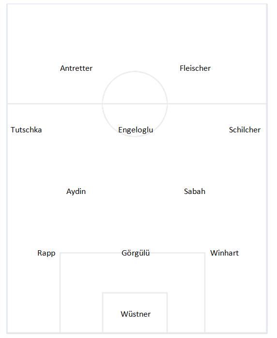 Aufstellung Rückspiel Heufeld 2013/2014